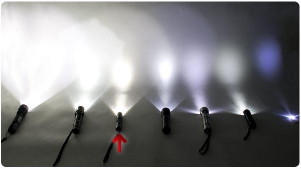 lampe led puissante